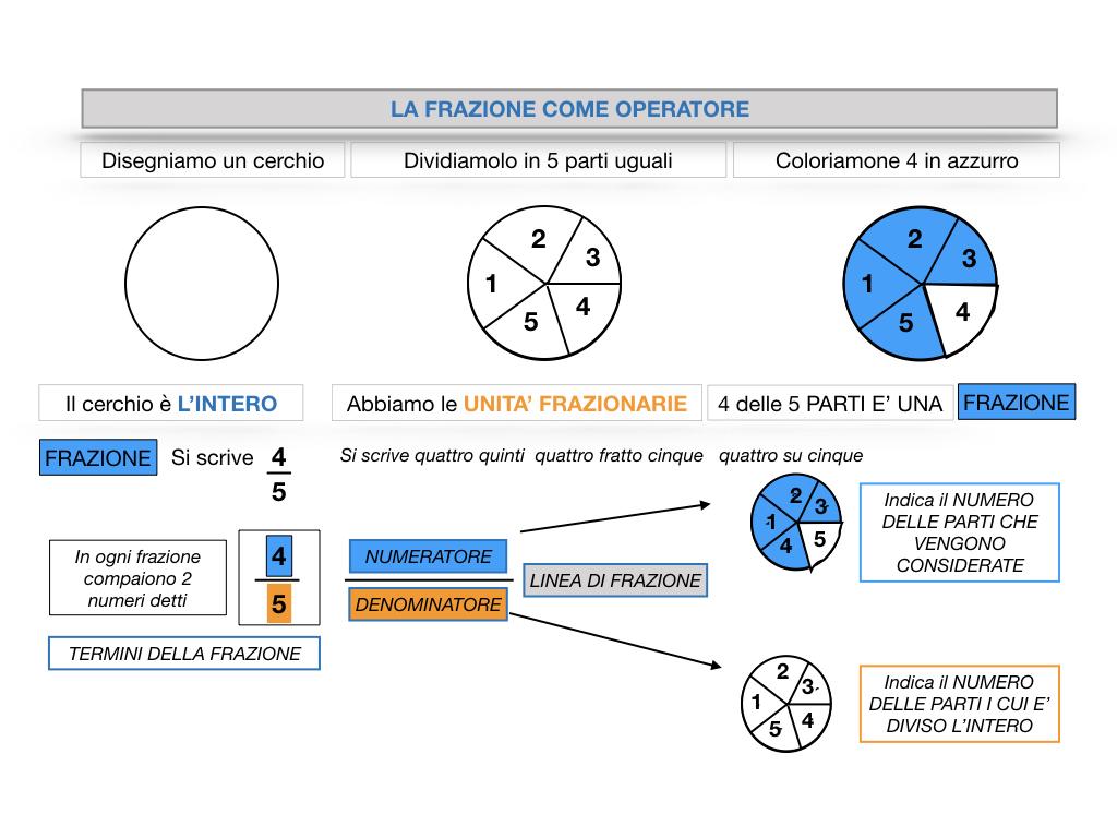 frazioni1_simulazione.029