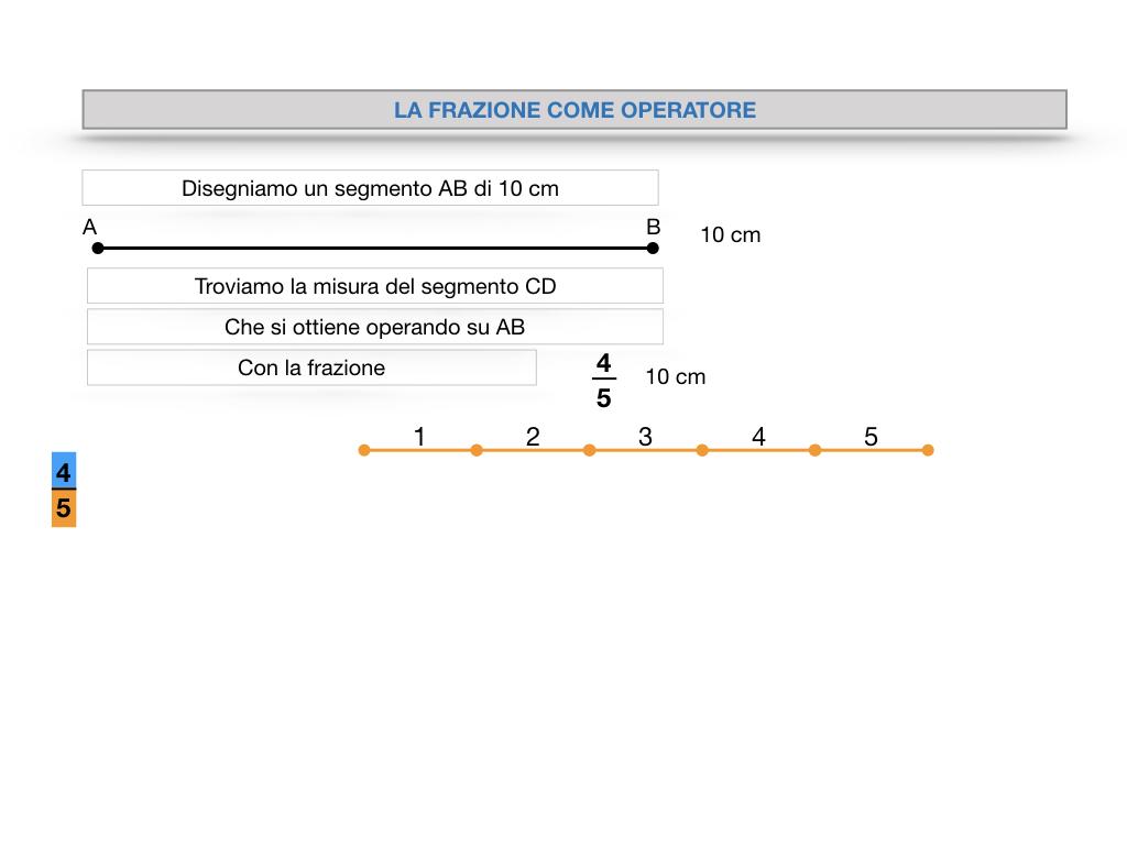 frazioni1_simulazione.036