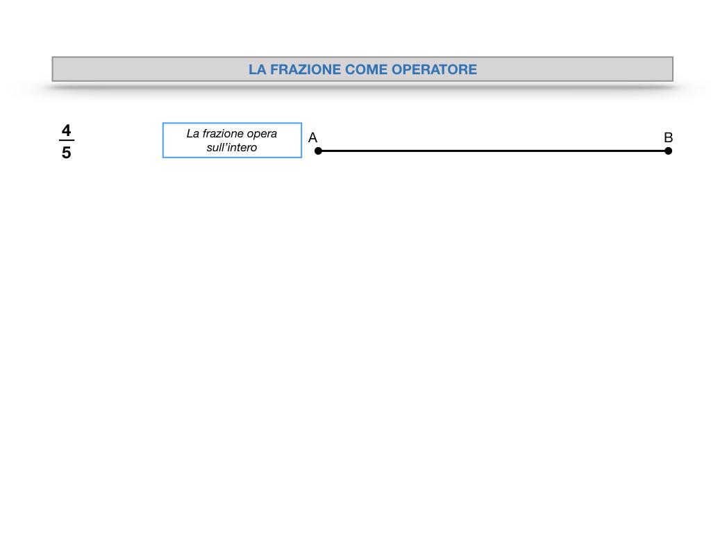 frazioni1_simulazione.045