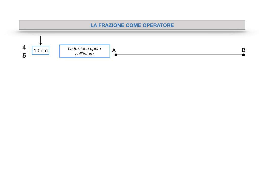 frazioni1_simulazione.046