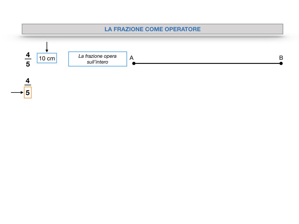 frazioni1_simulazione.047