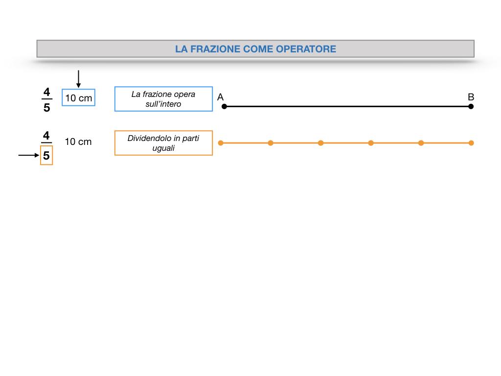 frazioni1_simulazione.048