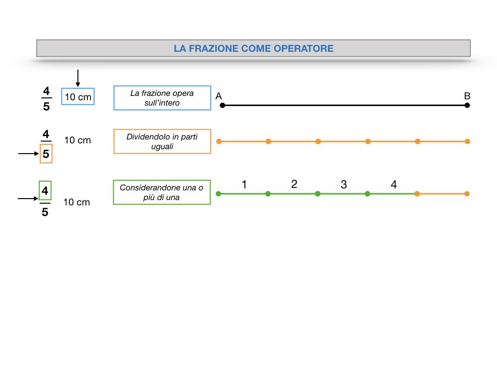 frazioni1_simulazione.049