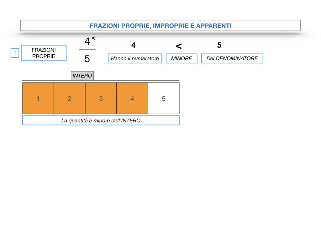 frazioni1_simulazione.058