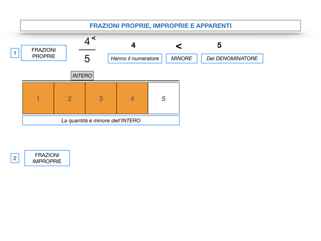 frazioni1_simulazione.059