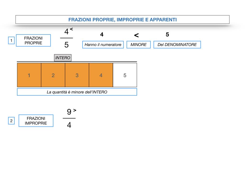 frazioni1_simulazione.060