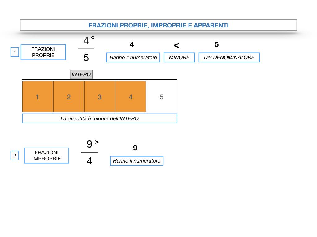 frazioni1_simulazione.061