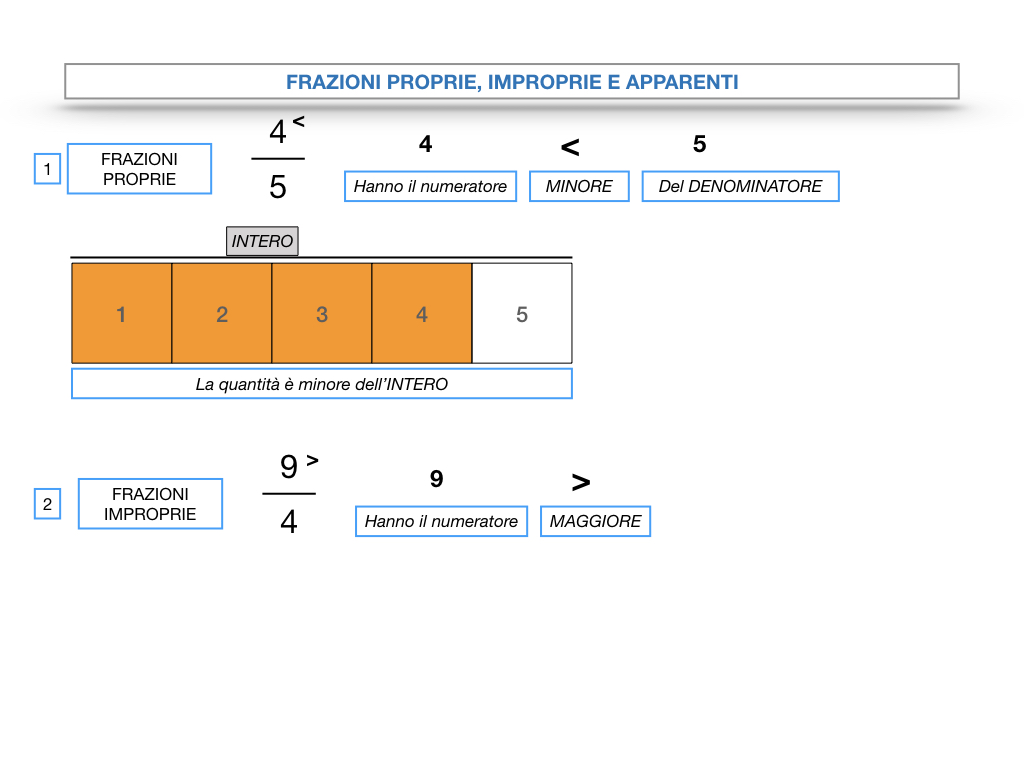 frazioni1_simulazione.062