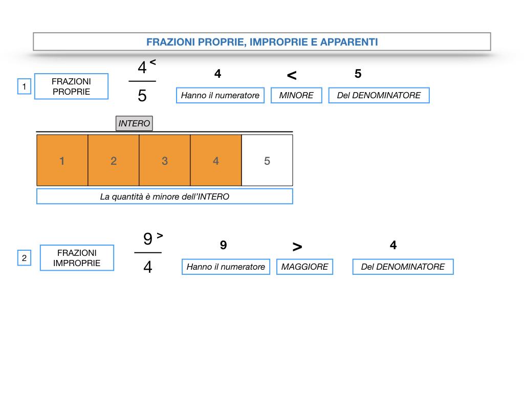 frazioni1_simulazione.063