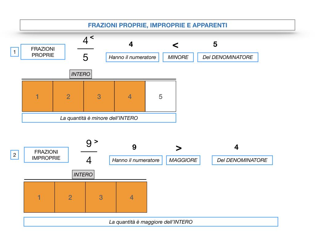 frazioni1_simulazione.064