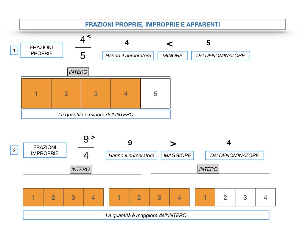 frazioni1_simulazione.065