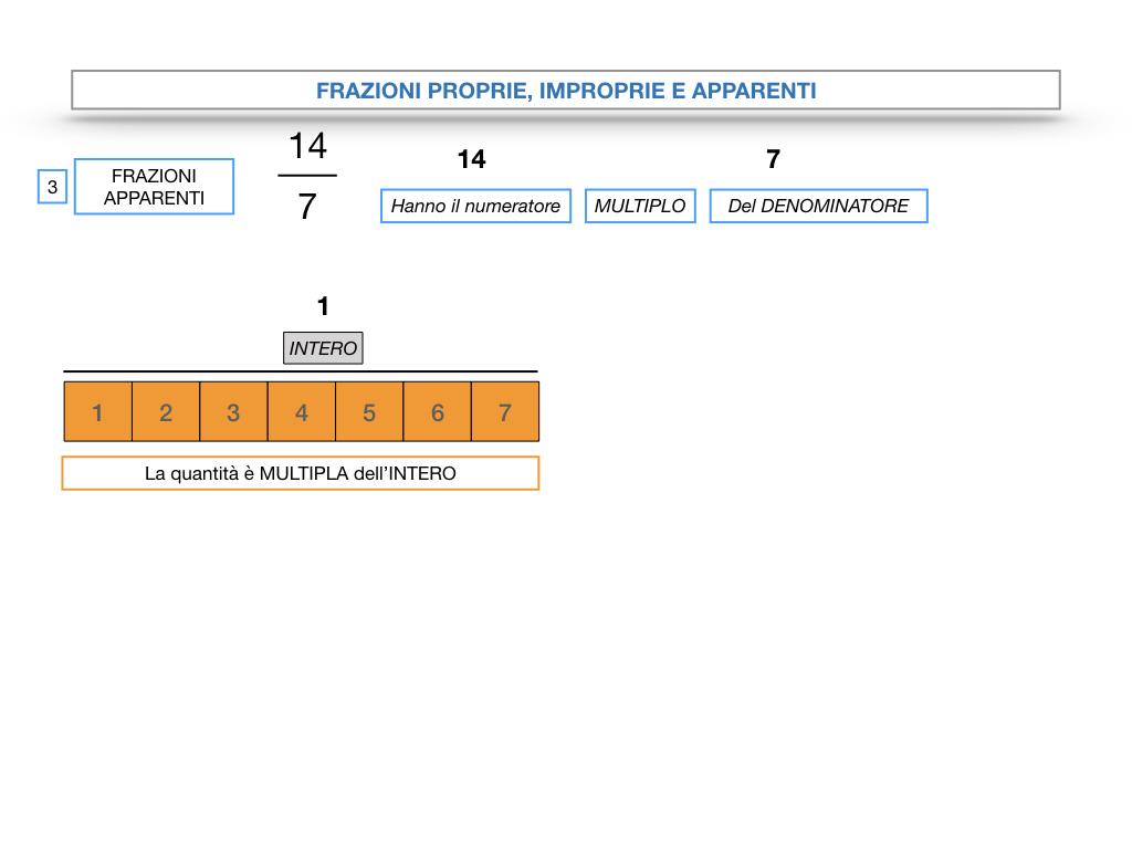 frazioni1_simulazione.071