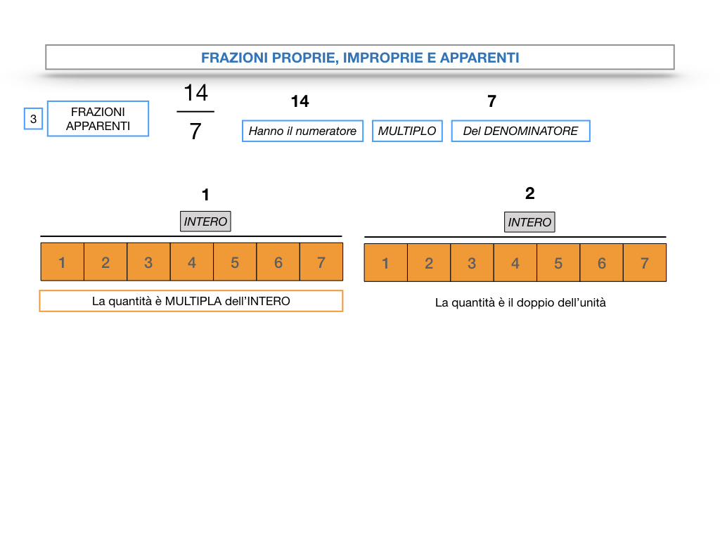 frazioni1_simulazione.072
