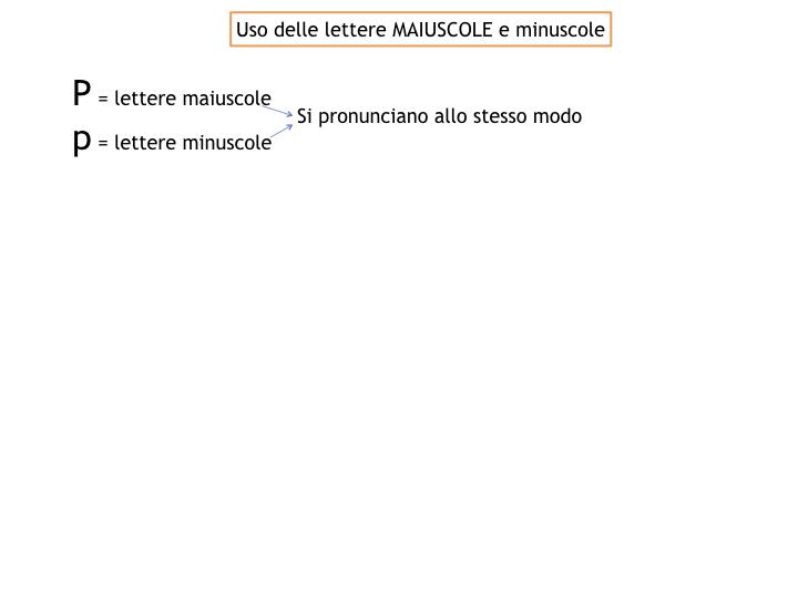 grammatica_2_MAIUSCOLE E MINUSCOLE_simulazione.004