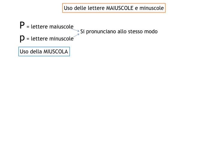 grammatica_2_MAIUSCOLE E MINUSCOLE_simulazione.005