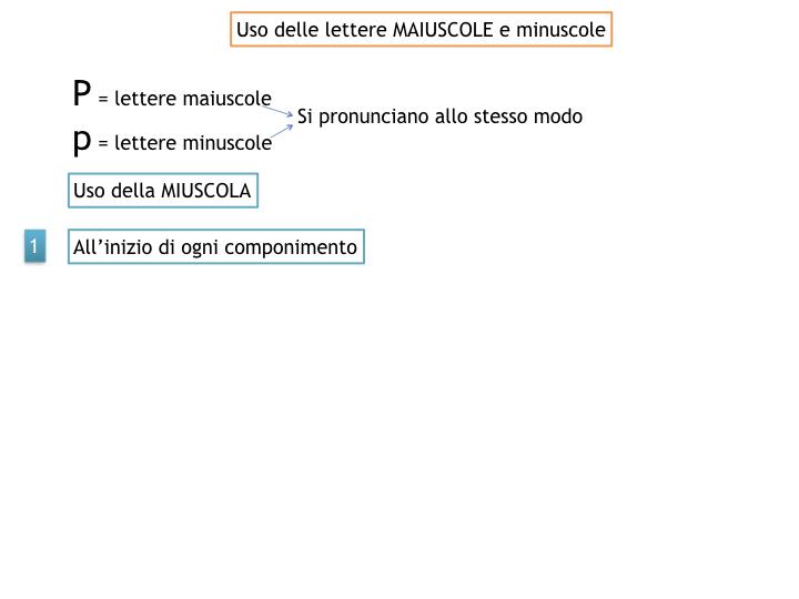 grammatica_2_MAIUSCOLE E MINUSCOLE_simulazione.006
