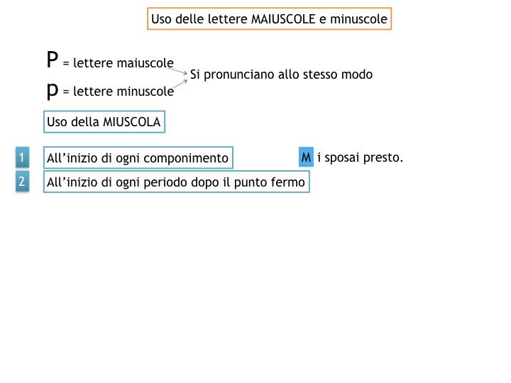 grammatica_2_MAIUSCOLE E MINUSCOLE_simulazione.008