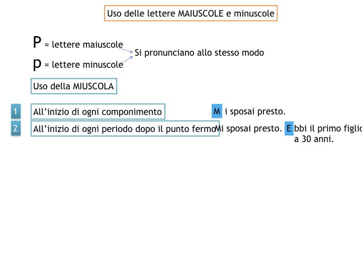 grammatica_2_MAIUSCOLE E MINUSCOLE_simulazione.009