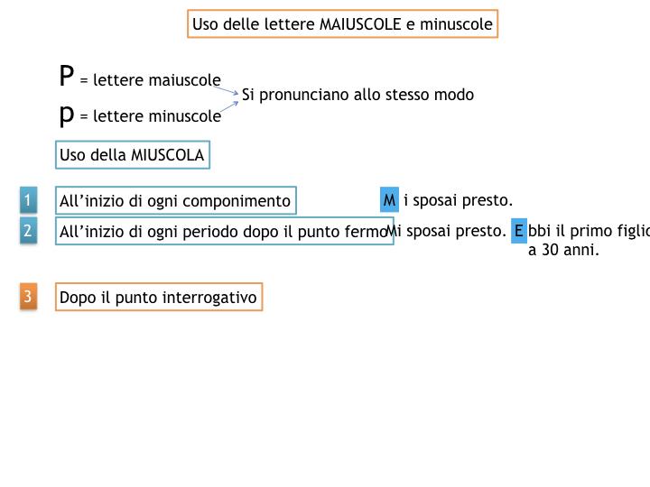 grammatica_2_MAIUSCOLE E MINUSCOLE_simulazione.010