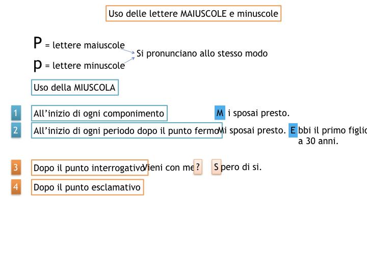 grammatica_2_MAIUSCOLE E MINUSCOLE_simulazione.012