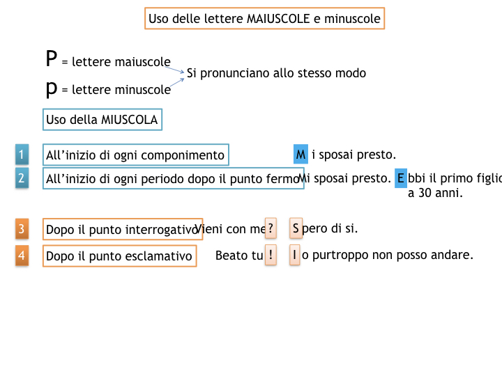 grammatica_2_MAIUSCOLE E MINUSCOLE_simulazione.013