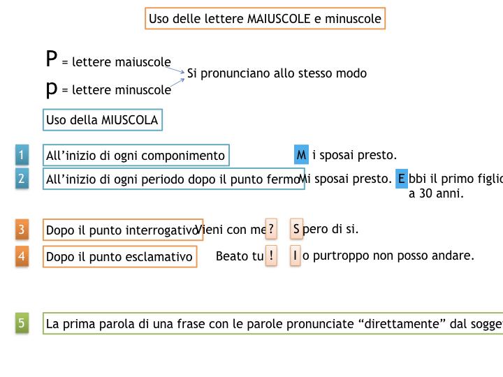 grammatica_2_MAIUSCOLE E MINUSCOLE_simulazione.014