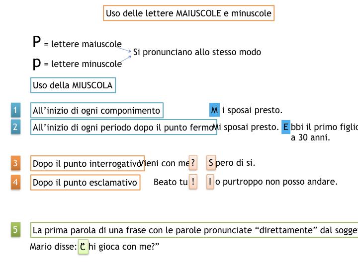 grammatica_2_MAIUSCOLE E MINUSCOLE_simulazione.015