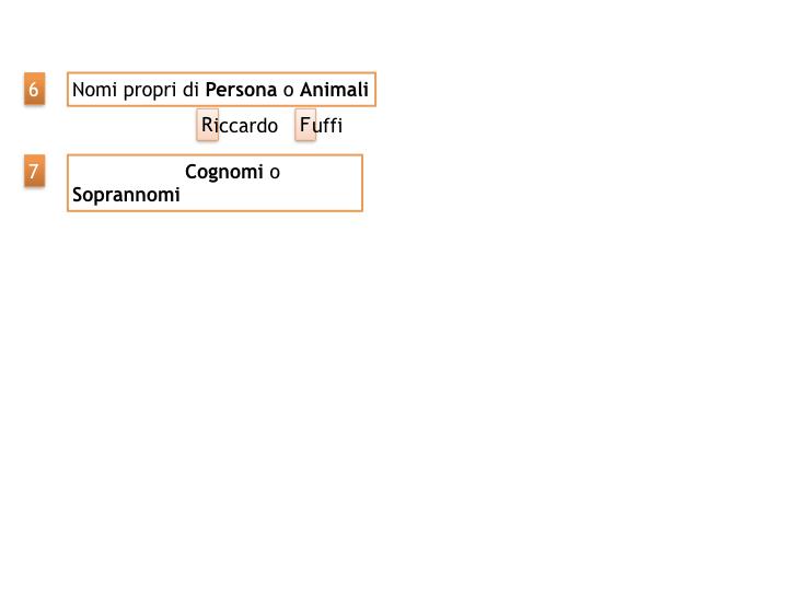 grammatica_2_MAIUSCOLE E MINUSCOLE_simulazione.019