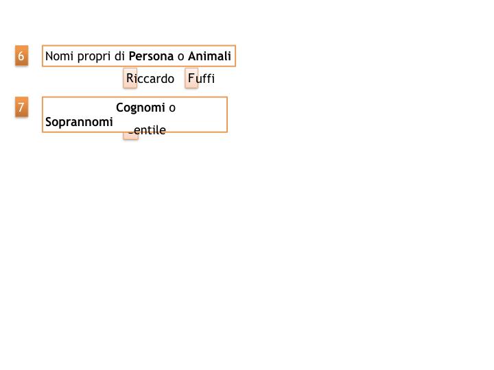 grammatica_2_MAIUSCOLE E MINUSCOLE_simulazione.020