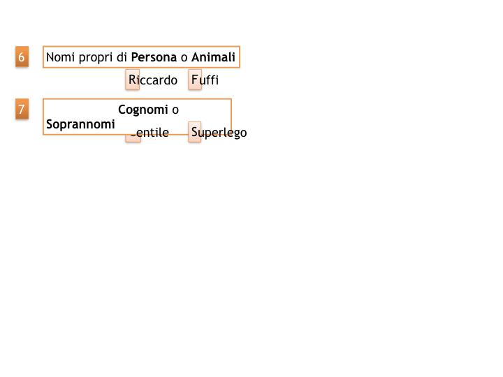 grammatica_2_MAIUSCOLE E MINUSCOLE_simulazione.021