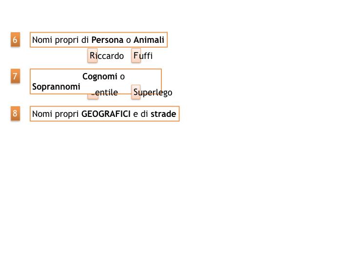grammatica_2_MAIUSCOLE E MINUSCOLE_simulazione.022