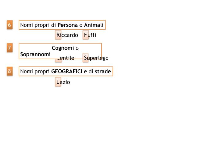 grammatica_2_MAIUSCOLE E MINUSCOLE_simulazione.023