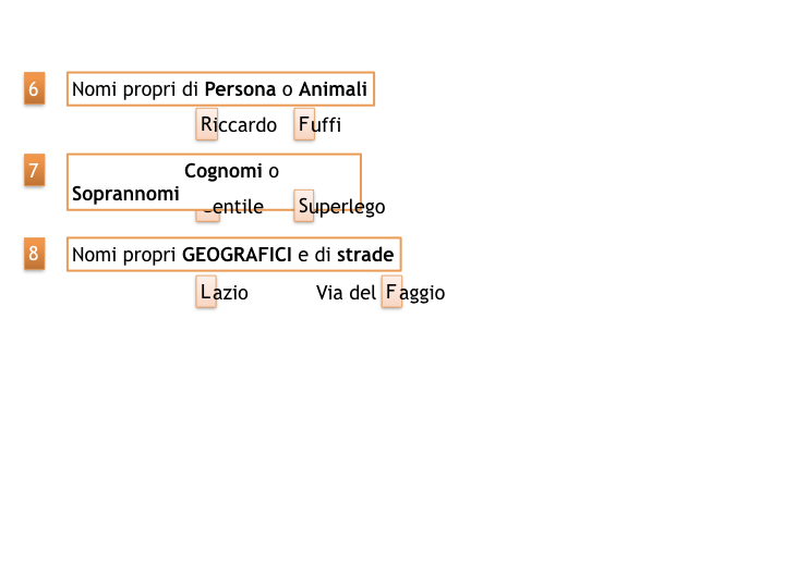 grammatica_2_MAIUSCOLE E MINUSCOLE_simulazione.024