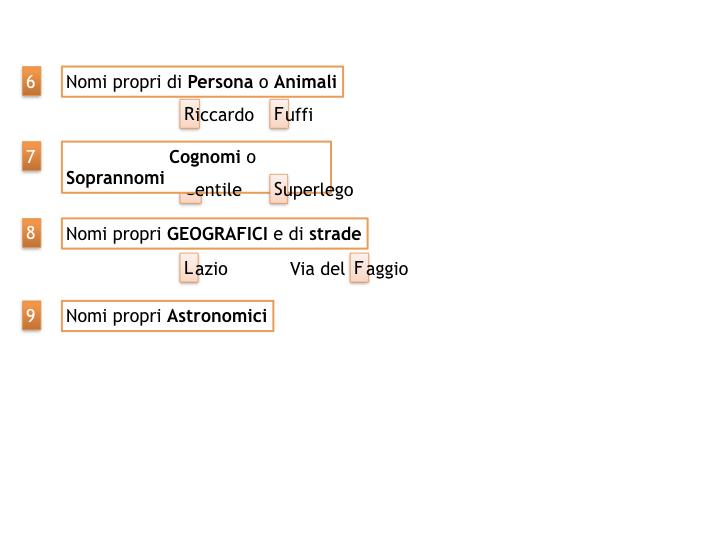 grammatica_2_MAIUSCOLE E MINUSCOLE_simulazione.025