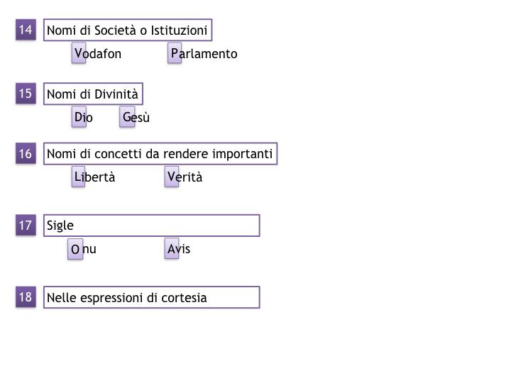 grammatica_2_MAIUSCOLE E MINUSCOLE_simulazione.050