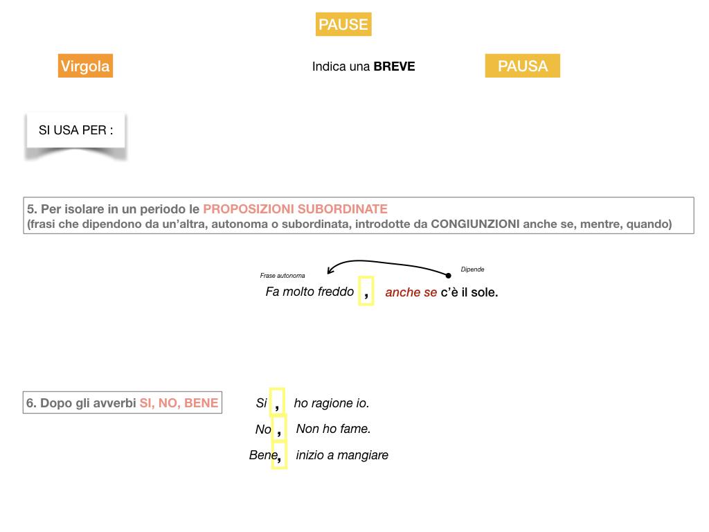 la punteggiatura_simulazione2.032