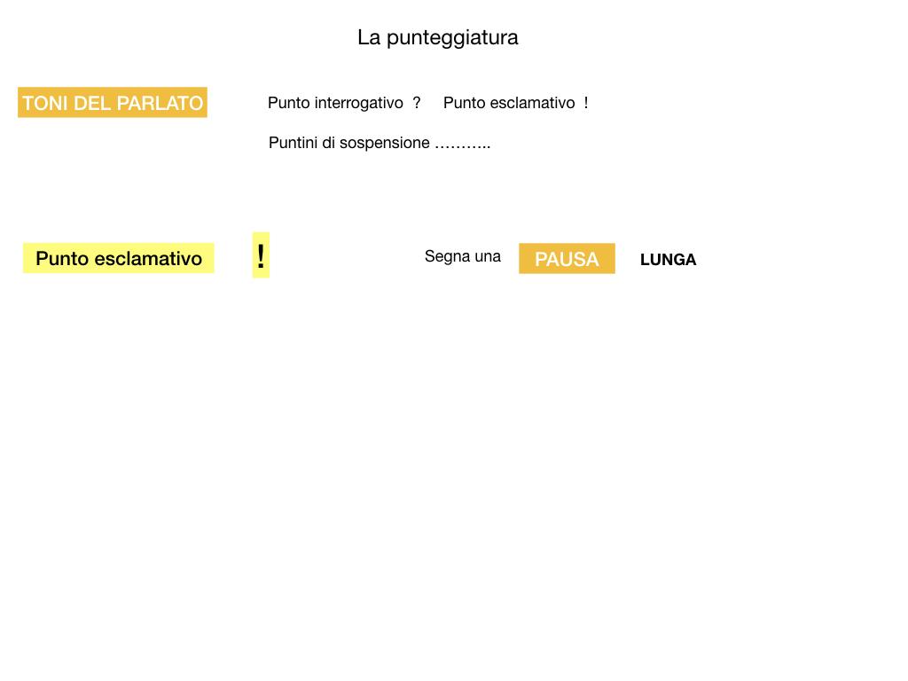 la punteggiatura_simulazione2.061