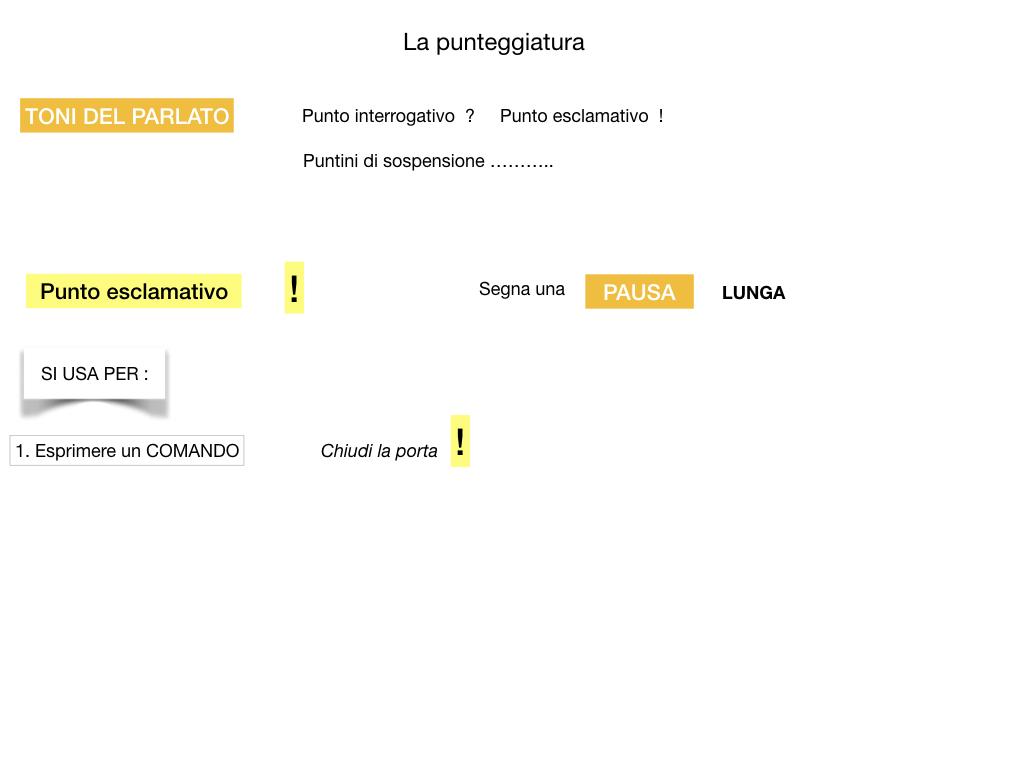la punteggiatura_simulazione2.062
