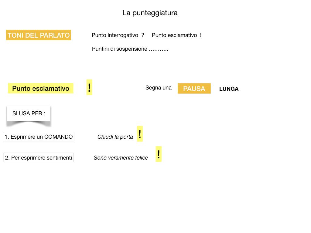 la punteggiatura_simulazione2.063