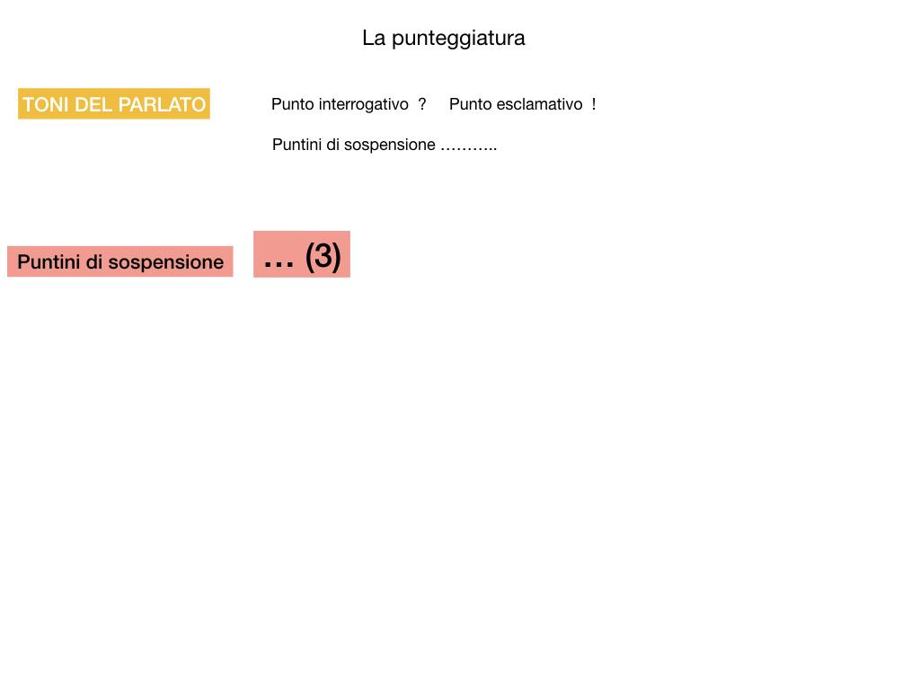 la punteggiatura_simulazione2.064