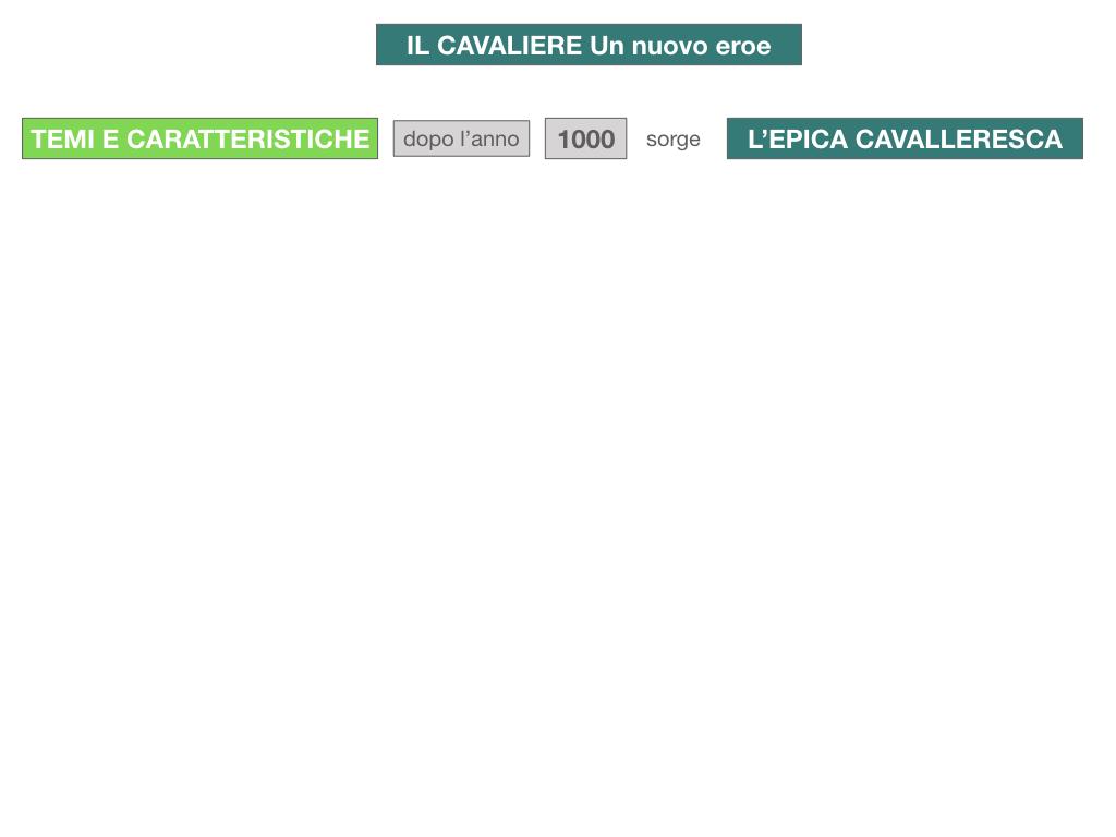 1. EPICA CAVALLERESCA_SIMULAZIONE.004