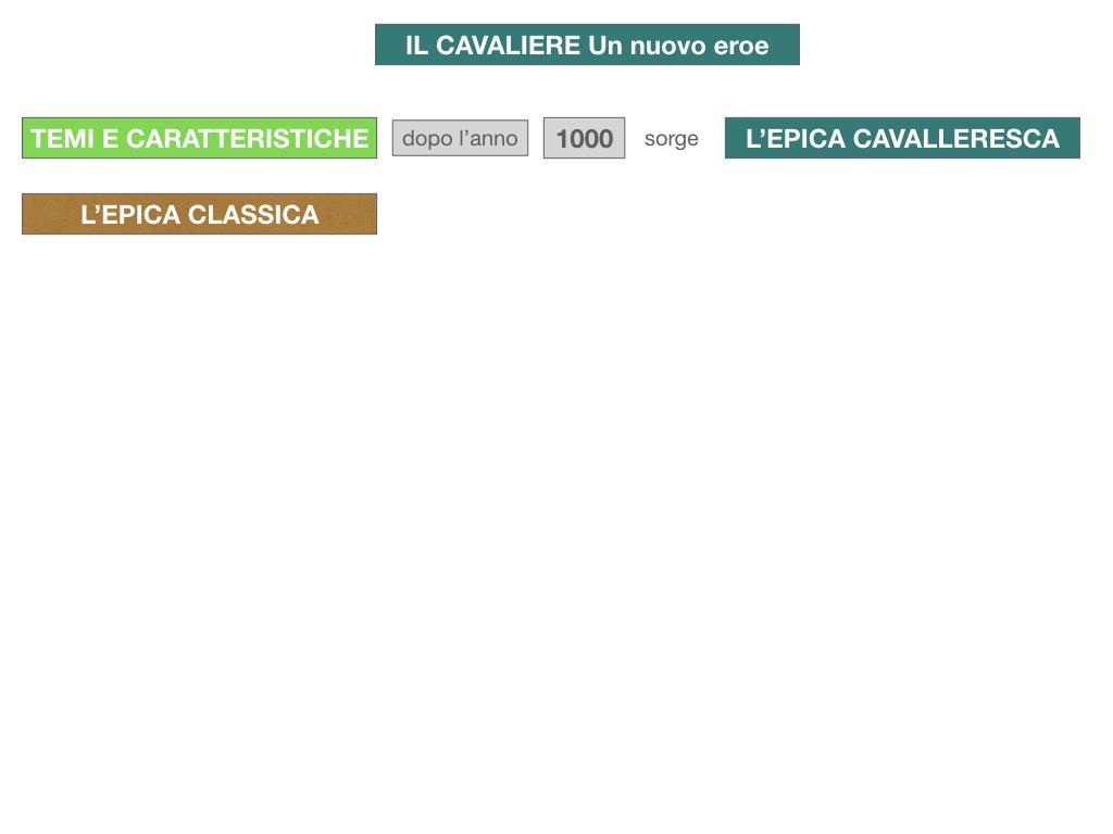 1. EPICA CAVALLERESCA_SIMULAZIONE.005