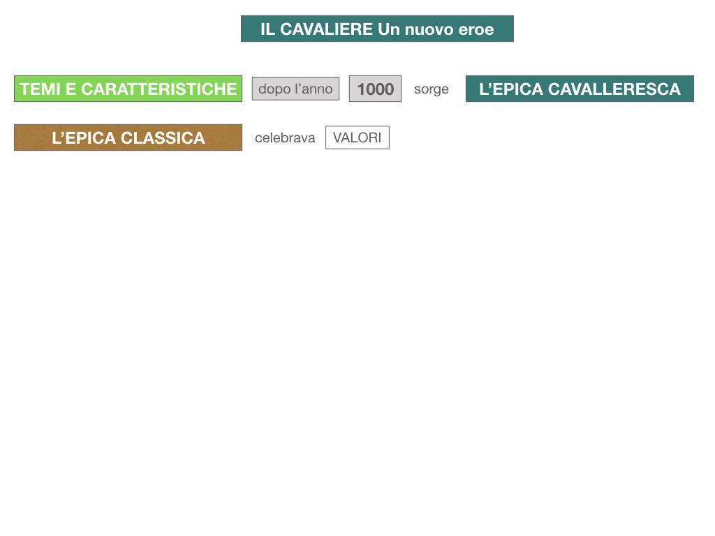 1. EPICA CAVALLERESCA_SIMULAZIONE.006