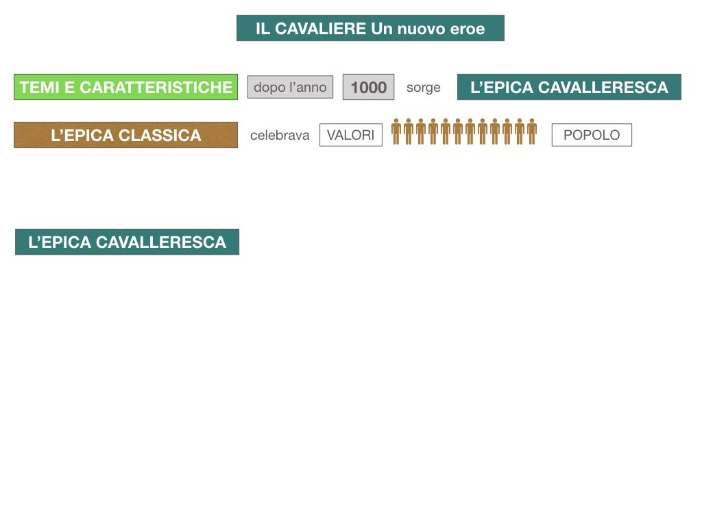 1. EPICA CAVALLERESCA_SIMULAZIONE.008