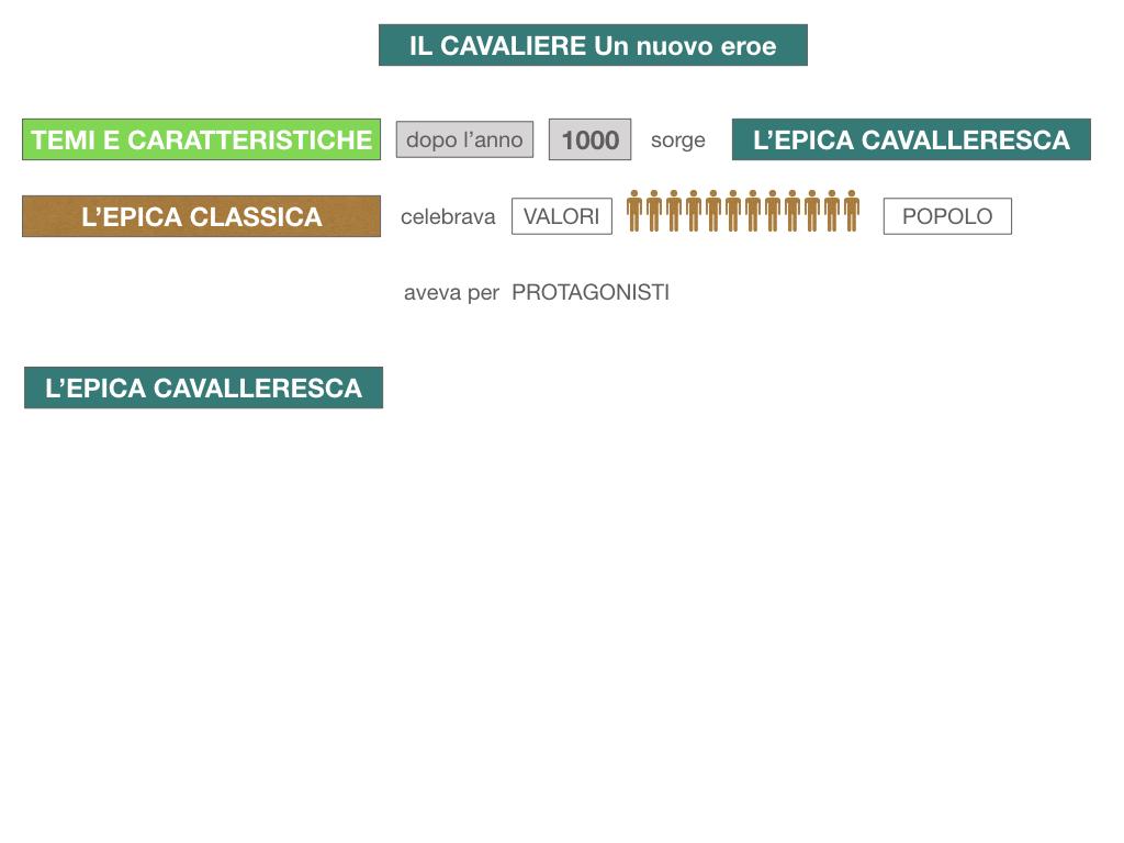 1. EPICA CAVALLERESCA_SIMULAZIONE.009
