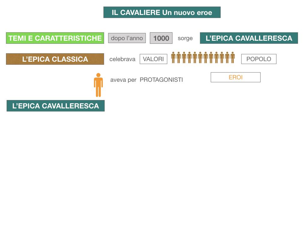 1. EPICA CAVALLERESCA_SIMULAZIONE.010