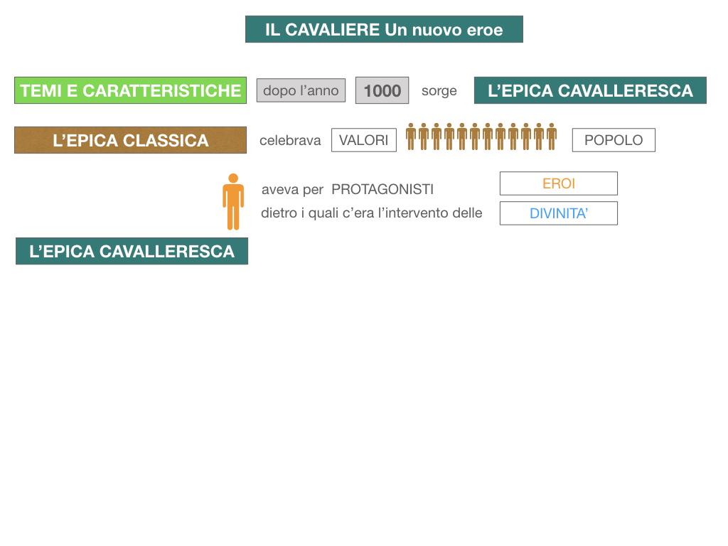 1. EPICA CAVALLERESCA_SIMULAZIONE.011