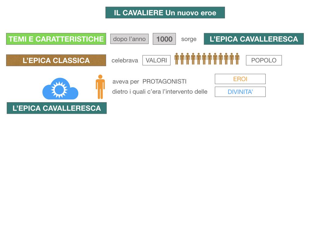1. EPICA CAVALLERESCA_SIMULAZIONE.012
