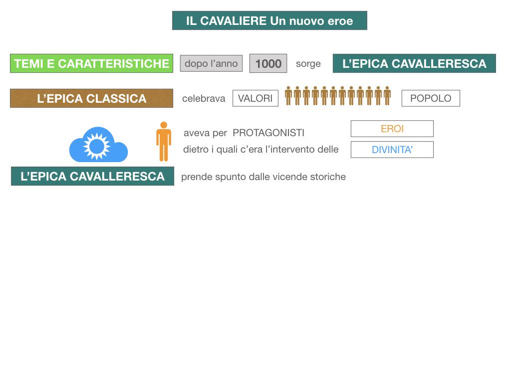 1. EPICA CAVALLERESCA_SIMULAZIONE.013