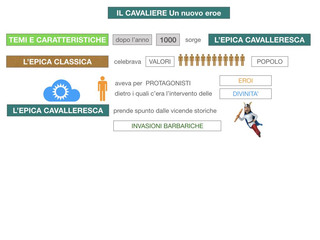 1. EPICA CAVALLERESCA_SIMULAZIONE.014